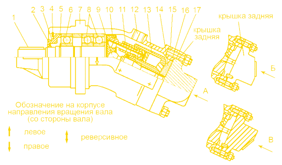 Схема работы 210.12.01.01